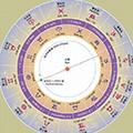 十二星座查询表_12星座日期表_星座划分_星座月份表